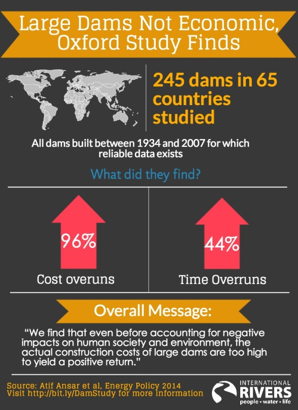 water dams oxford_study_infographic
